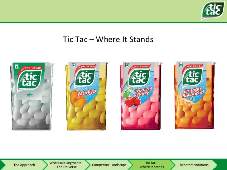 Tic Tac – Where It Stands