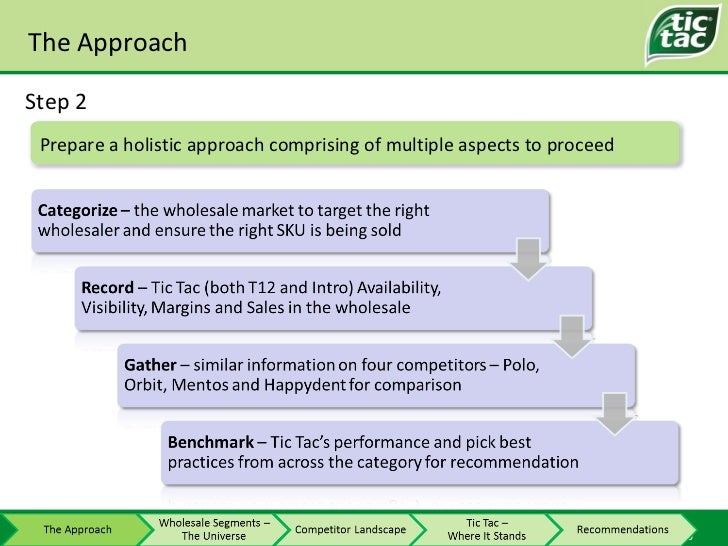 The Approach Step 2 Prepare a holistic approach comprising of multiple aspects to proceed