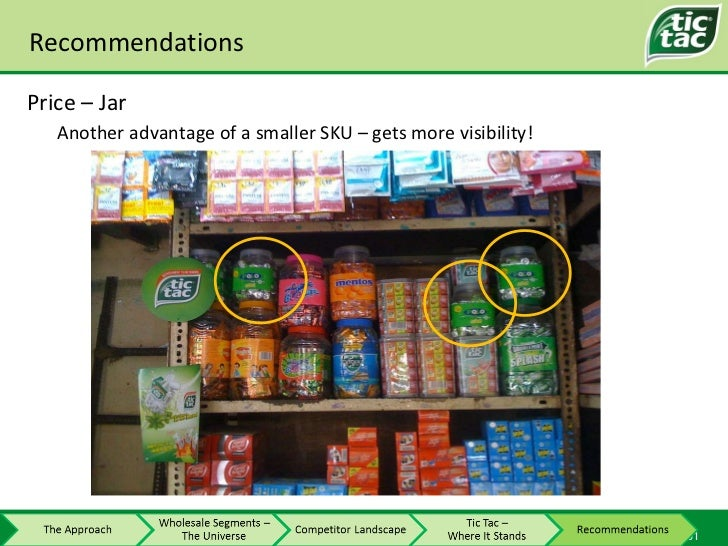 Recommendations Price – Jar Another advantage of a smaller SKU – gets more visibility!