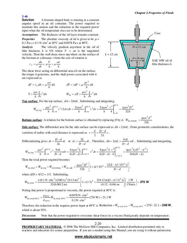 Mecanica De Fluidos Cengel 1ed Solucionario