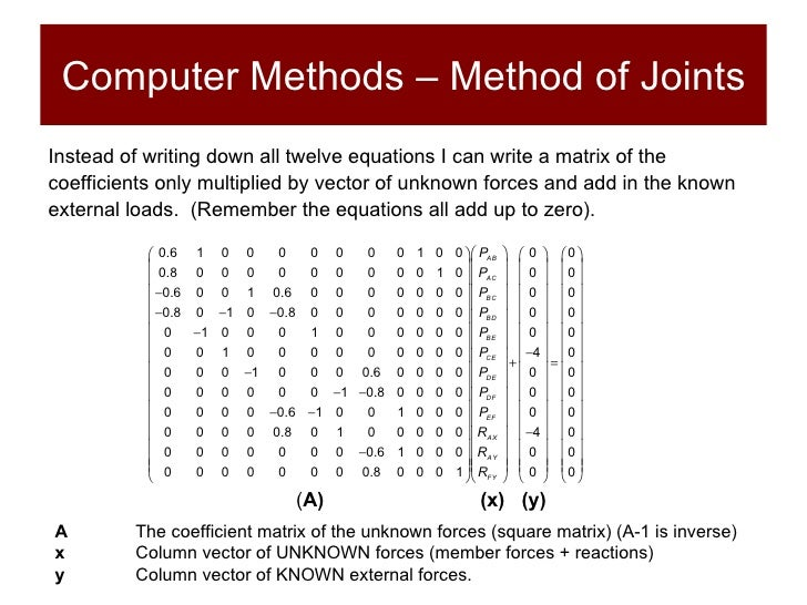 how to write materials and methods