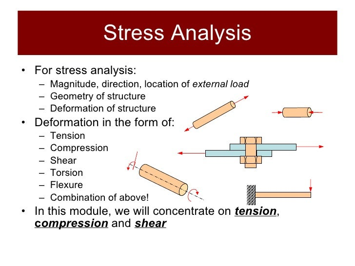 an introduction to the analysis of stress Strength of materials: an introduction to the analysis of stress and strain [john case, sir a h chilver] on amazoncom free shipping on qualifying offers.