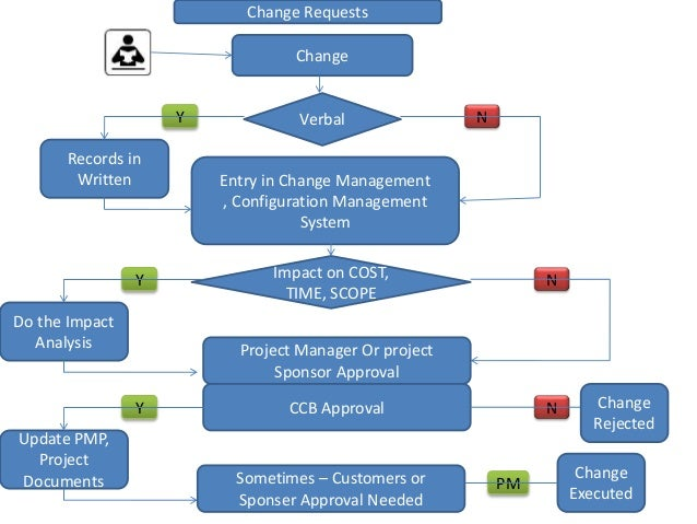 proposal contract example