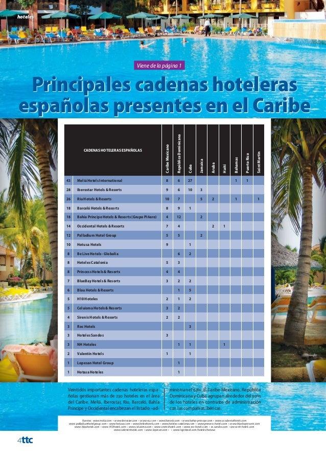 Gran Caribe Club Cayo Guillermo LindamarVilla Coral re Cuatro Palmas, en Varadero, y el Gran Caribe Cayo Guillermo, en Jar...