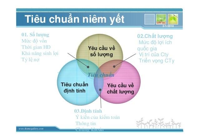 www.themegallery.com Tiêu chu n niêm y t Tiêu chu n 01. S lư ng M c ñ v n Th i gian Hð Kh năng sinh l i T l n 02.Ch t lư n...