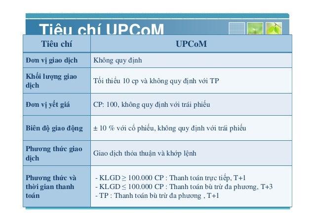 www.themegallery.com Tiêu chí UPCoM Tiêu chí UPCoM ðơn v giao d ch Không quy ñ nh Kh i lư ng giao d ch T i thi u 10 cp và ...