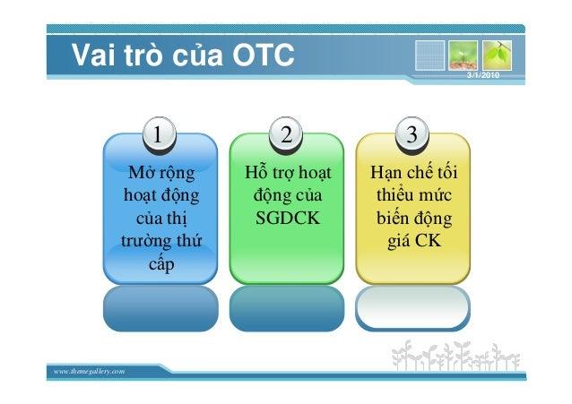 www.themegallery.com Vai trò c a OTC 1 M r ng ho t ñ ng c a th trư ng th c p 2 H tr ho t ñ ng c a SGDCK 3 H n ch t i thi u...