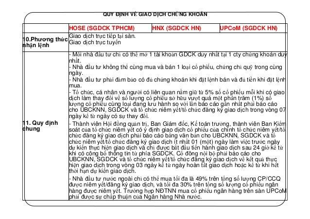 QUY ð NH V GIAO D CH CH NG KHOÁN HOSE (SGDCK TPHCM) HNX (SGDCK HN) UPCoM (SGDCK HN) 10.Phương th c nh n l nh Giao d ch tr ...