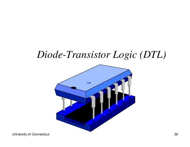 Diode-Transistor Logic (DTL)University of Connecticut                      56