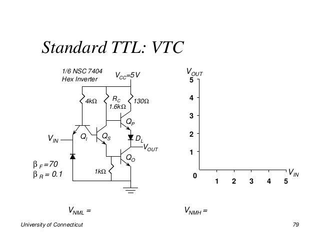 Transistor transistor logic devices ttl essay