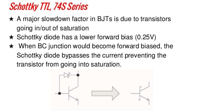 Transistor Transistor Logic