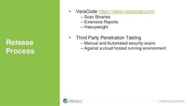 Release Process • VeraCode https://www.veracode.com/ – Scan Binaries – Extensive Reports – Heavyweight • Third Party Penet...