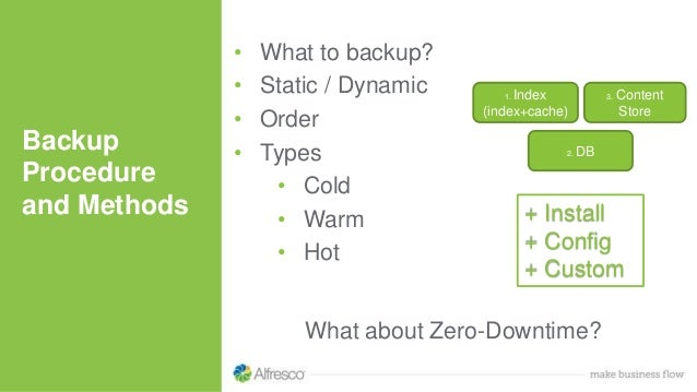 Backup Procedure and Methods + Install + Config + Custom • What to backup? • Static / Dynamic • Order • Types • Cold • War...
