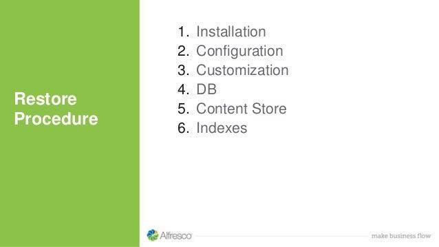 Restore Procedure 1. Installation 2. Configuration 3. Customization 4. DB 5. Content Store 6. Indexes