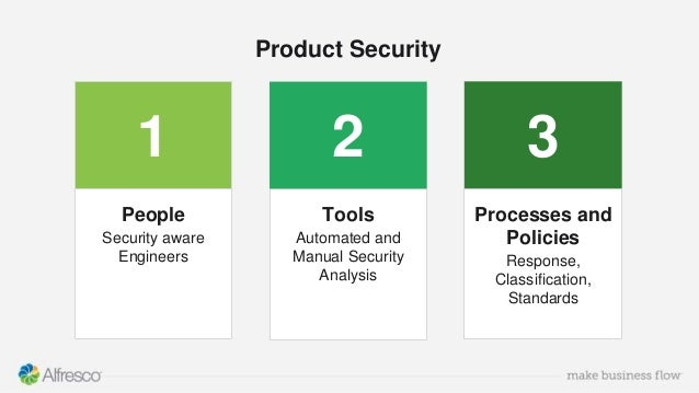 Product Security 1 People Security aware Engineers 2 Tools Automated and Manual Security Analysis 3 Processes and Policies...