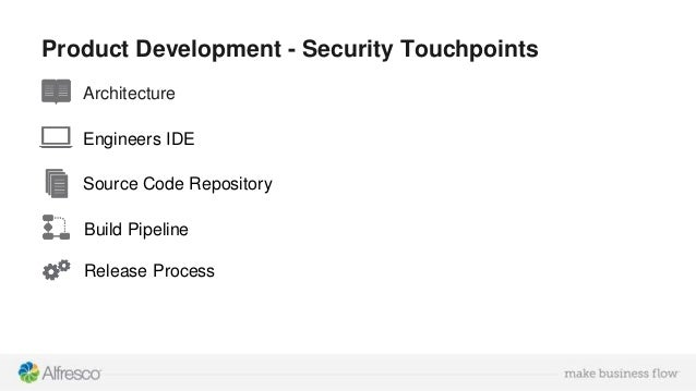 Product Development - Security Touchpoints Architecture Engineers IDE Source Code Repository Build Pipeline Release Process
