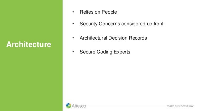 Architecture • Relies on People • Security Concerns considered up front • Architectural Decision Records • Secure Coding E...