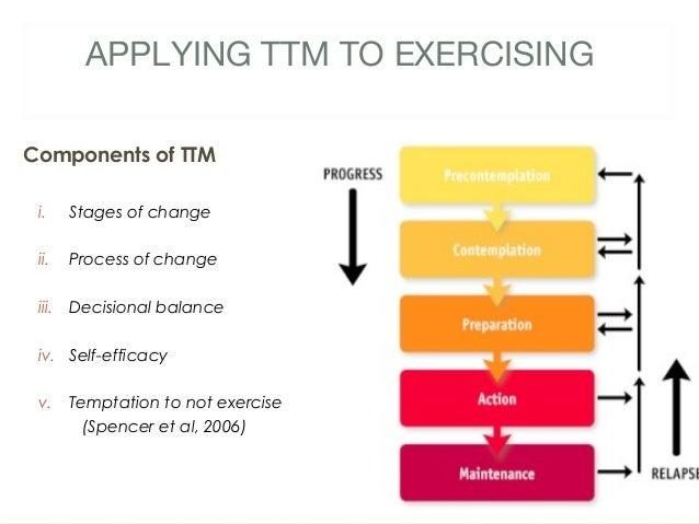behavior change exercise essay