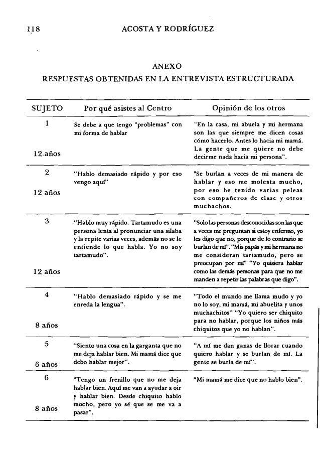 118 ACOSTA Y RODRiGUEZ  ANEXO  RESPUESTAS OBTENIDAS EN LA ENTREVISTA ESTRUCTURADA  SUJETO Por que asistes al Centro Opini6...