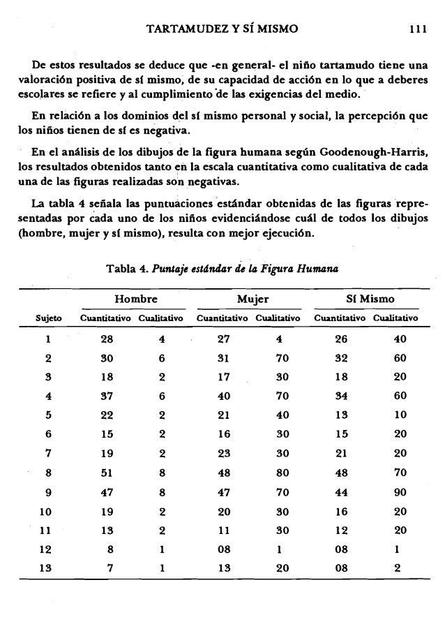 111TARTAMUDEZ Y sf MISMO De estos resultados se deduce que -en general- elnino tartamudo tiene una vaioraci6n positiva de ...