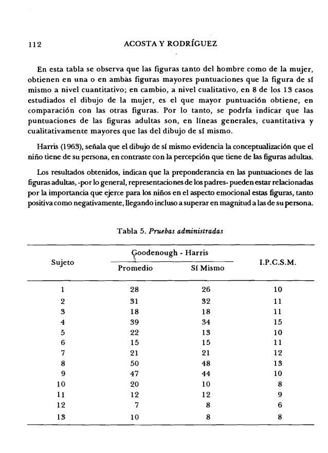 112 ACOSTA Y RODRIGUEZ En esta tabla se observa que las figuras tanto del hombre como de la mujer, obtienen en una 0 en am...
