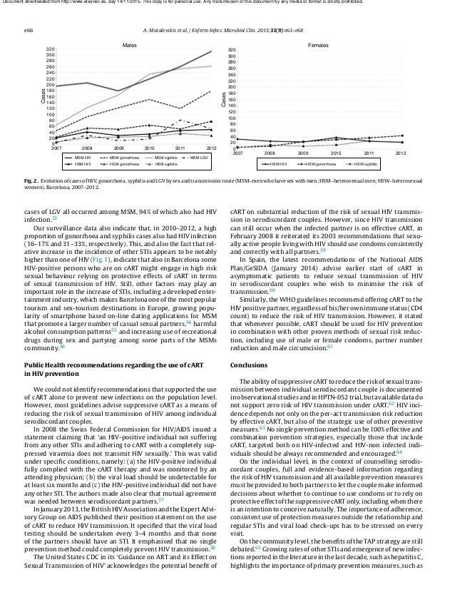 e66 A. Mozalevskis et al. / Enferm Infecc Microbiol Clin. 2015;33(9):e63–e68 Males MSM HIV MSM syphilis HSM syphilis HSW s...