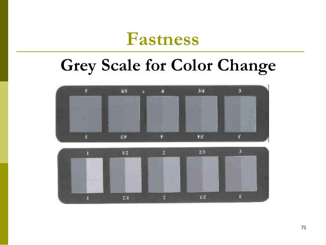 how to change pingo scales