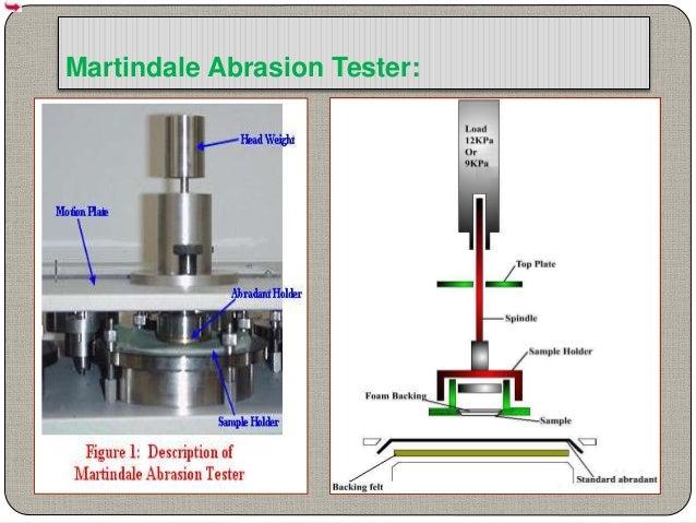 Pillinng Test Amp Abrasion Resistance