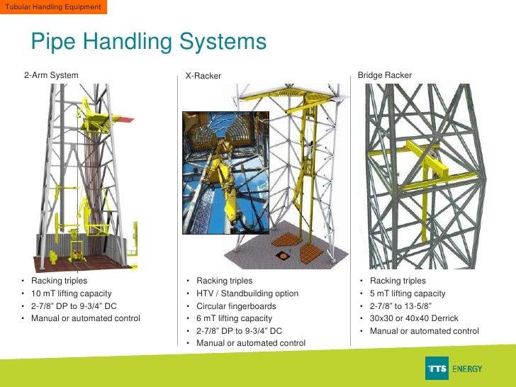 Tts Energy Company Presentation 3108 2011 Ver B Aug2011