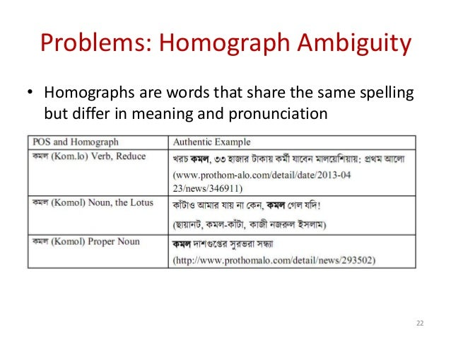 Problems: Homograph Ambiguity • Homographs are words that share the same spelling but differ in meaning and pronunciation ...