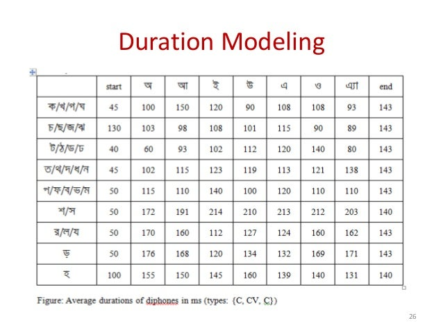 Duration Modeling 26