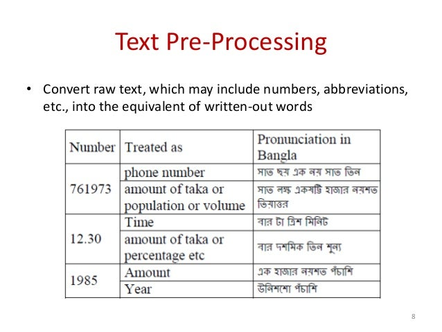 Text Pre-Processing • Convert raw text, which may include numbers, abbreviations, etc., into the equivalent of written-out...