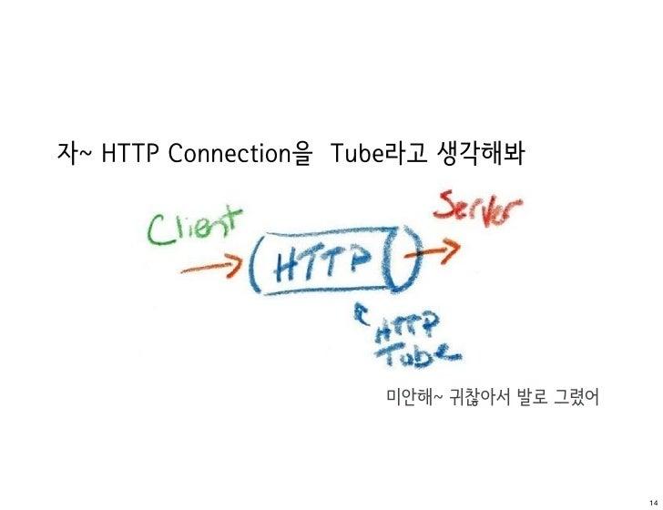 자~ HTTP Connection을 Tube라고 생각해봐                     미안해~ 귀찮아서 발로 그렸어                                        14