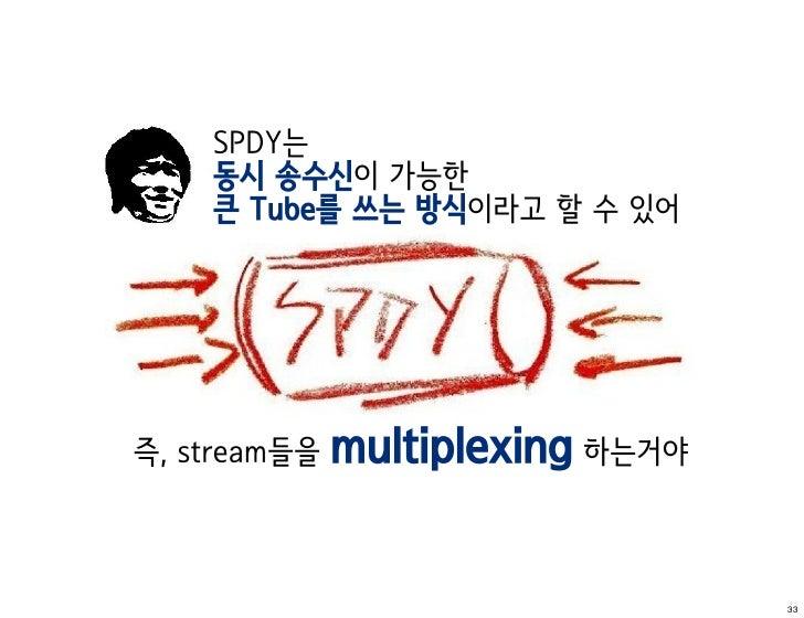SPDY는    동시 송수신이 가능한    큰 Tube를 쓰는 방식이라고 할 수 있어즉, stream들을 multiplexing 하는거야                                33
