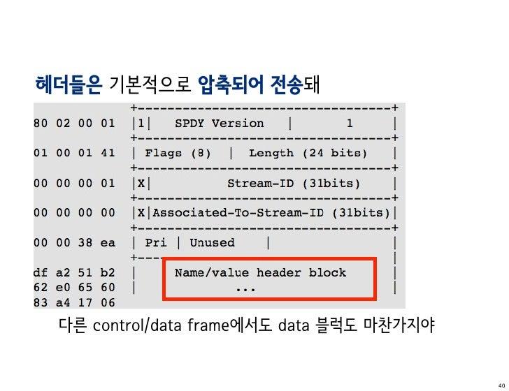 헤더들은 기본적으로 압축되어 전송돼 다른 control/data frame에서도 data 블럭도 마찬가지야                                           40