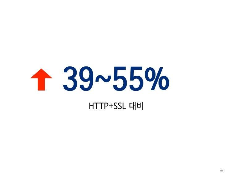 39~55% HTTP+SSL 대비               51