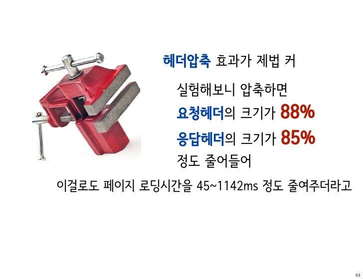 헤더압축 효과가 제법 커             실험해보니 압축하면             요청헤더의 크기가 88%             응답헤더의 크기가 85%             정도 줄어들어이걸로도 페이지 로딩시간을...