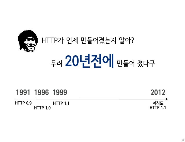HTTP가 언제 만들어졌는지 알아?                  무려       20년전에 만들어 졌다구1991 1996 1999                         2012HTTP 0.9            ...