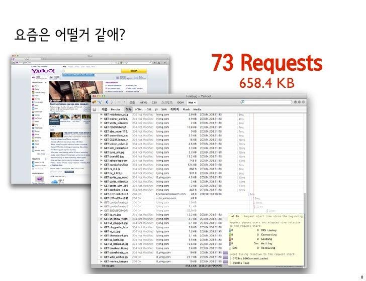 요즘은 어떨거 같애?              73 Requests                658.4 KB                            8