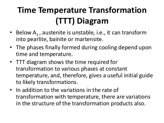 Ttt diagram ttt diagram ccuart Choice Image
