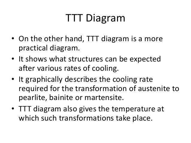 Ttt diagram 5 638gcb1384813482 ttt diagram ccuart Image collections