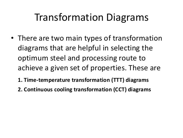 Ttt diagram 7 transformation diagrams ccuart Images