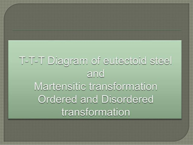 Ttt diagram of eutectoid steel and martensitic transformation ccuart Image collections