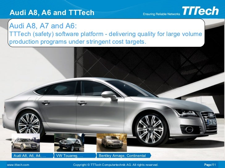 TTTech Company Overview
