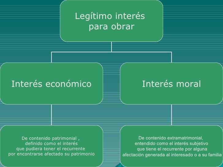 Legítimo interés  para obrar Interés económico Interés moral De contenido patrimonial ,  definido como el interés que pudi...