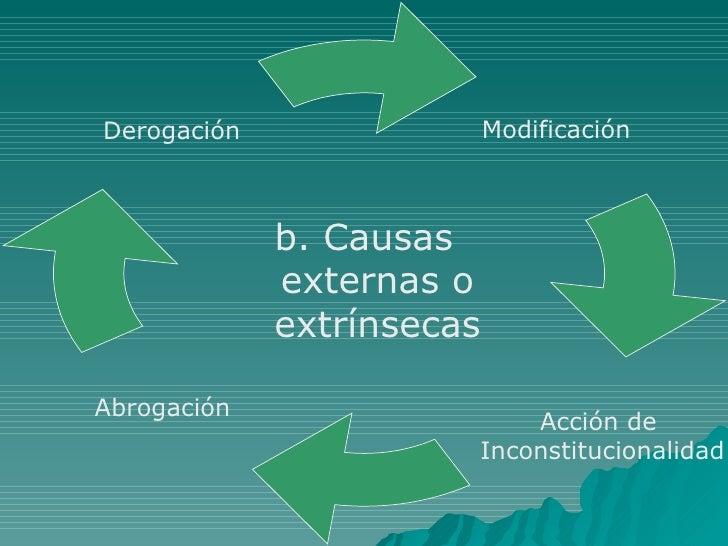 b. Causas externas o extrínsecas Modificación Abrogación Derogación Acción de Inconstitucionalidad