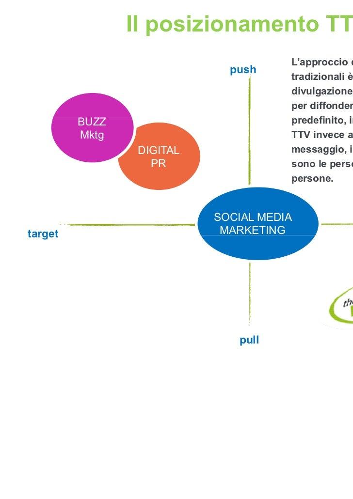 Il posizionamento TTV                                      L'approccio derivante dalle PR                             push...