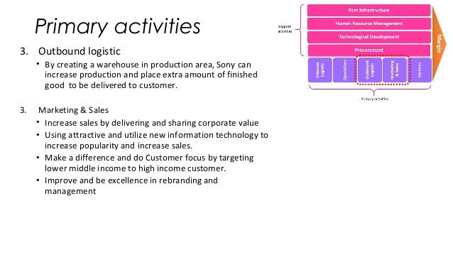porter's five forces sony Porter's five forces model and porter's value chain on sony as an organization.