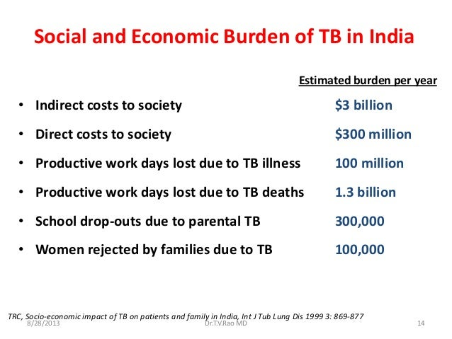 Socioeconomic impact of tuberculosis on patients: Further study needed