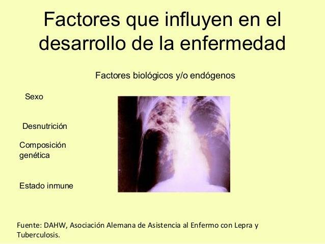 Factores que influyen en eldesarrollo de la enfermedadFuente: DAHW, Asociación Alemana de Asistencia al Enfermo con Lepra ...